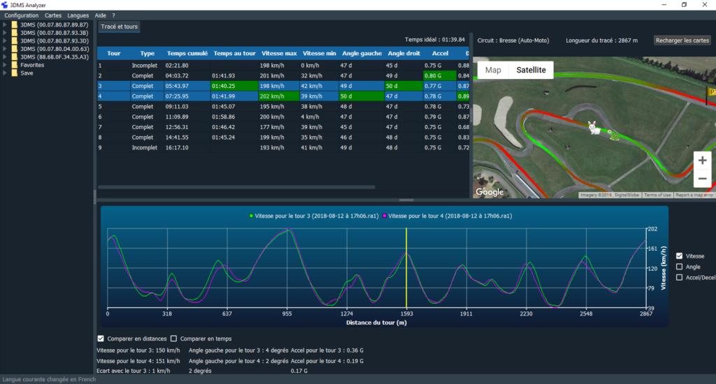 3DMS Analyzer comparaison performances