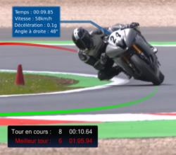 3DMS trajectoire performance pilotage moto